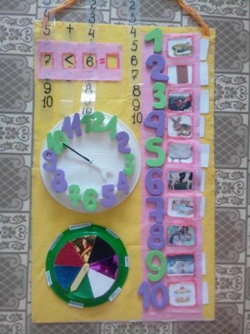 пано предназначено как демонстрационный материал по математике для дошкольников с 6-7