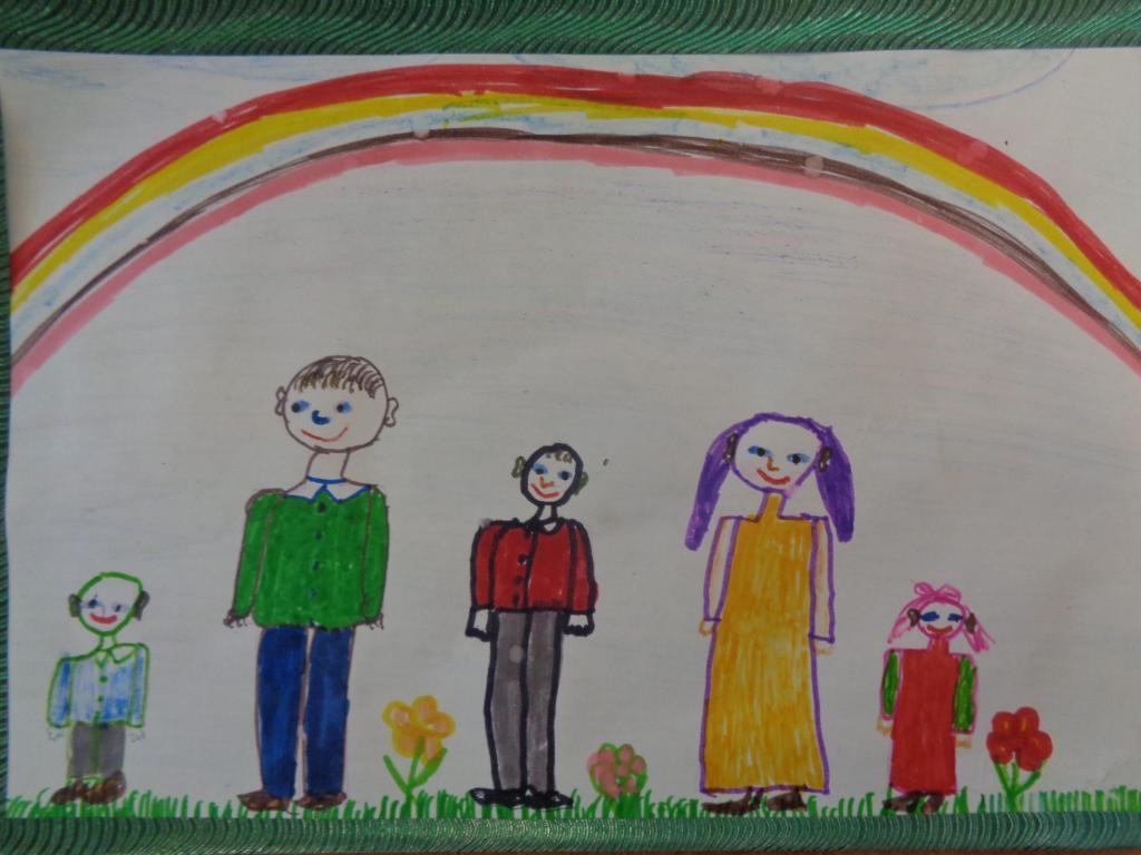 Самая дружная семья рисунки
